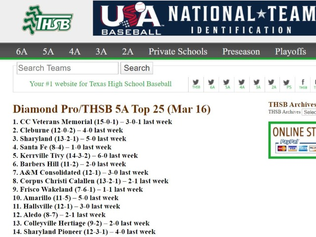 Image for Rattlers Sit at #3 in State