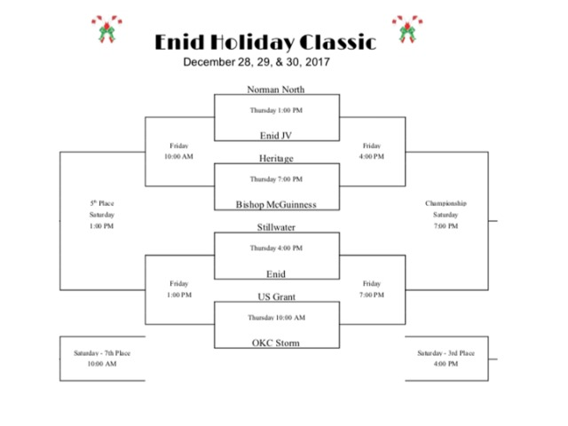 Keep up with the Girls at the Enid Holiday Classic!