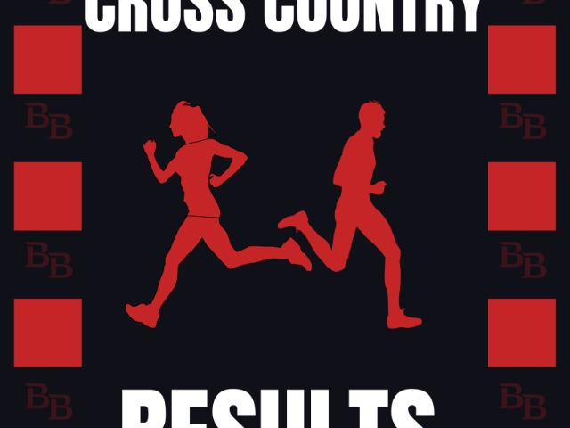 Conference Cross Country Results