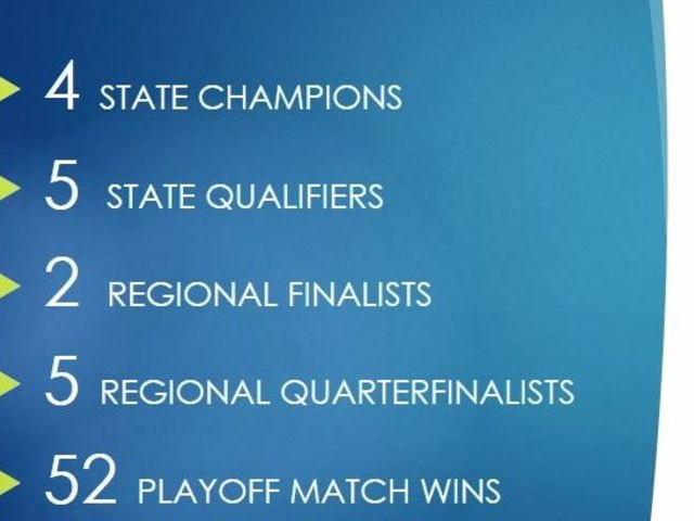 Image for Frisco ISD Soccer Teams Prepare For More Playoff Success