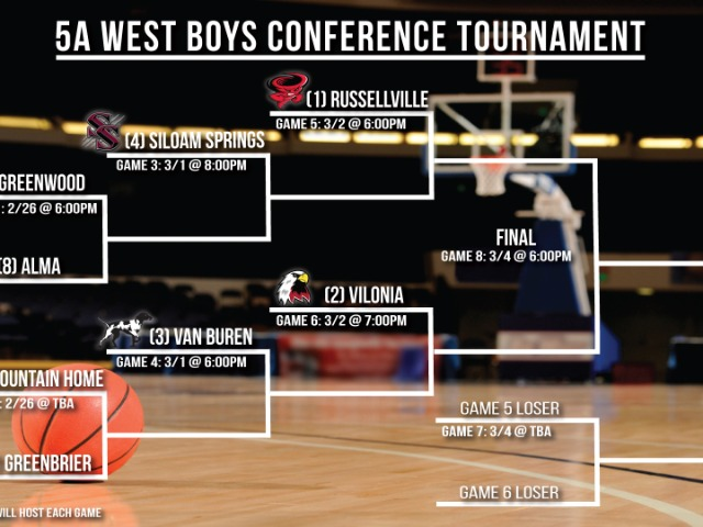Image for 5A West Boys Conference Tourney