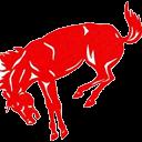 Odessa High logo 17