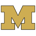 Midwest City Scrimmage logo